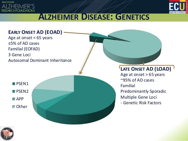 case study early alzheimers Alzheimer's disease & long term care:-a case study  to procure an early release from prison.