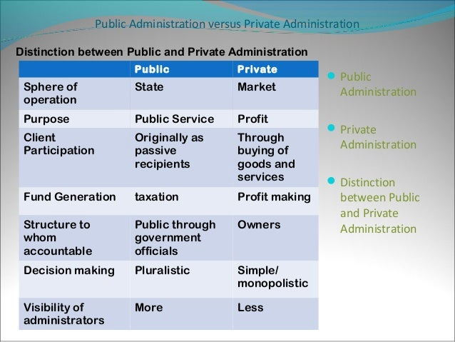 difference between private and public administration