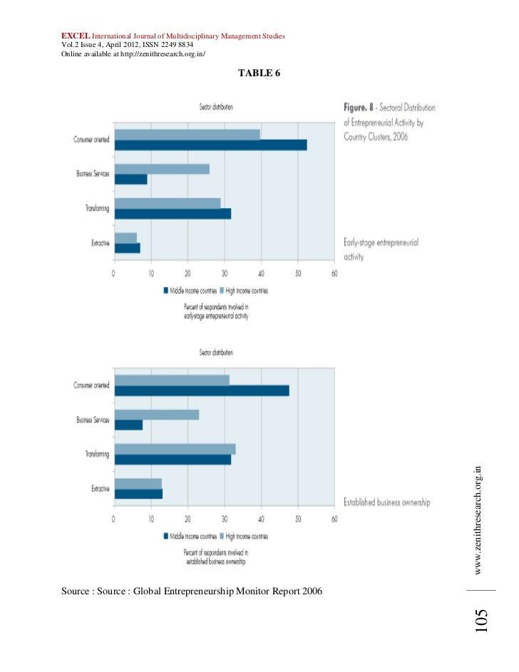 globalisation posts pdf
