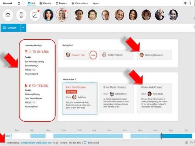 La fonction post-to- blog augmente la visibilité des infos importantes avec la totalité de la conversation s'y rapportant ...
