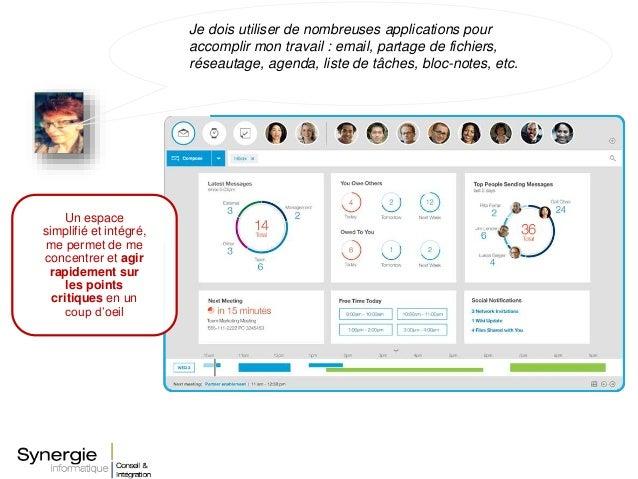 Base technique IBM VERSE Plateforme Cloud • Déployée dans le cadre du service SmartCloud Notes • S'intègre avec différente...