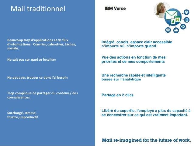 Webinar synergie informatique IBM Verse