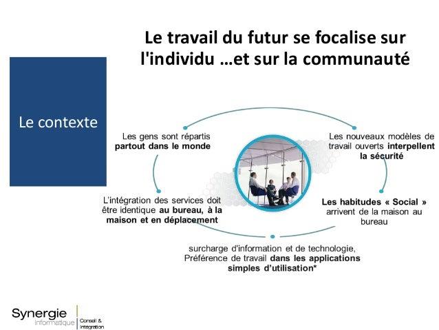 Le contexte Le travail du futur se focalise sur l'individu …et sur la communauté