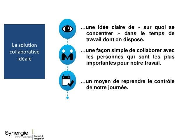 La solution collaborative idéale …une idée claire de « sur quoi se concentrer » dans le temps de travail dont on dispose. ...