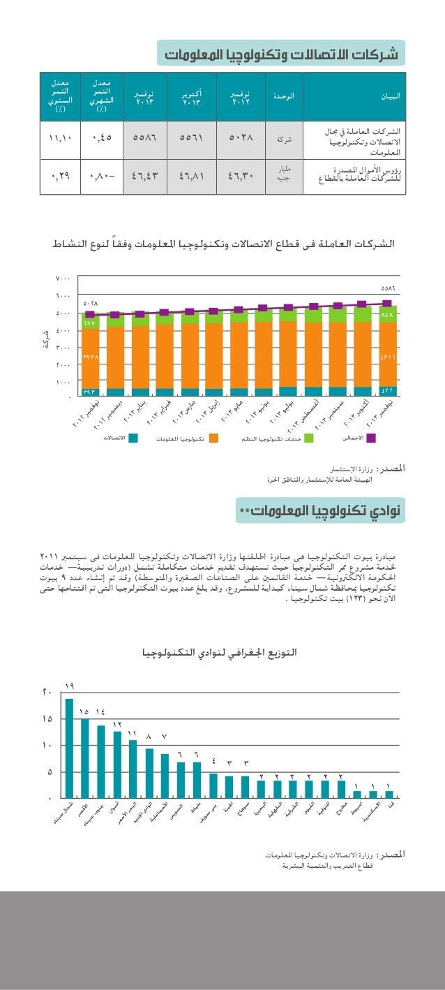 ICT Indicators in Brief December 2013