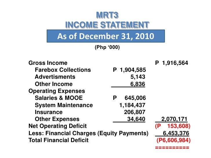 SAPAT BA ANG KINIKITA NG MRT3 PARA MATUSTUSAN ANG PANG ARAW-ARAW NA OPERASYON?               <br />2010 DATOS (Million Php...
