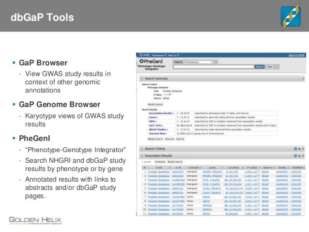 NIH Data Sharing Policy for Genome-wide Association ...