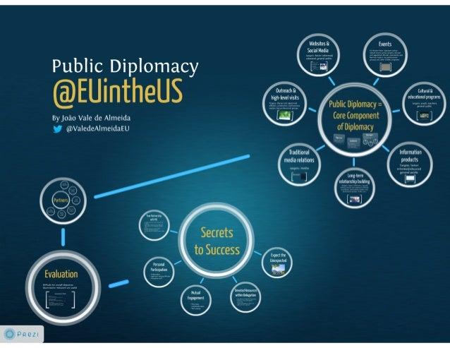 Public diplomacy monday august 26