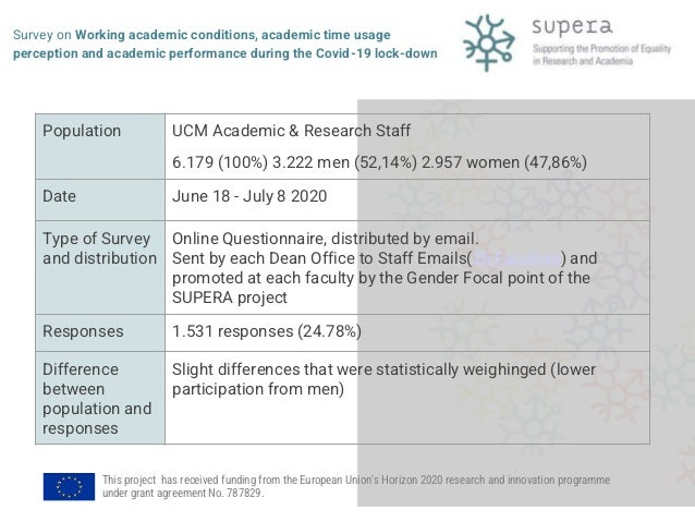 """Complutense University of Madrid - """"Survey on Working academic conditions, academic time usage perception and academic performance during the Covid-19 lockdown"""" Slide 3"""