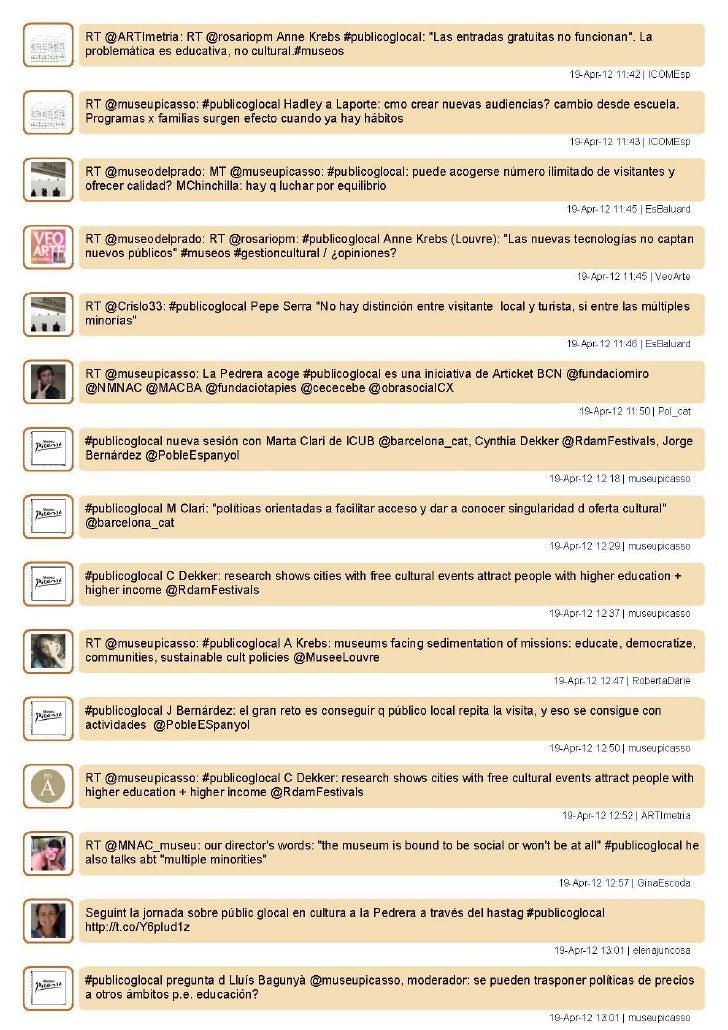 Jornadas Publico Glocal en Twitter