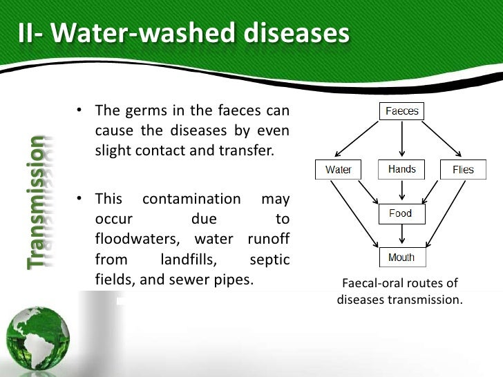WATER WASHED DISEASES EPUB DOWNLOAD