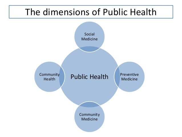 public and community health The chw section has adopted the following definition of a community health  worker: a community health worker is a frontline public health worker who is a.