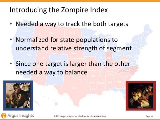 Introducing the Zompire Index• Needed a way to track the both targets• Normalized for state populations to  understand rel...