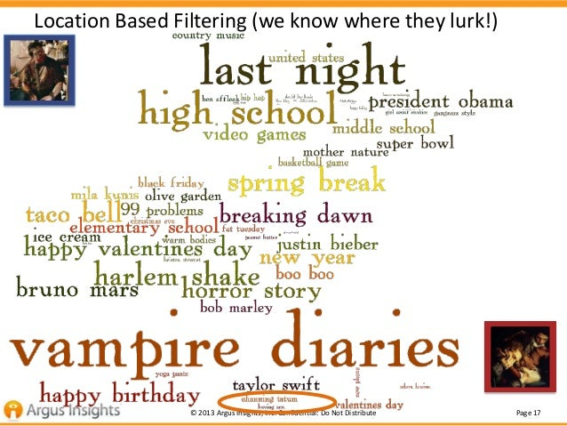 Location Based Filtering (we know where they lurk!)                 © 2013 Argus Insights, Inc. Confidential: Do Not Distr...