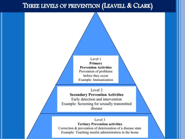 natural history of disease and levels of prevention pdf