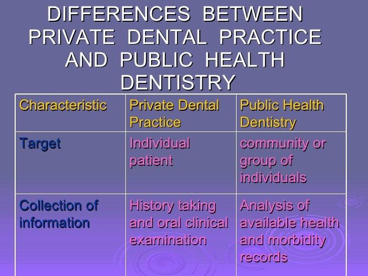 Community and public health essay