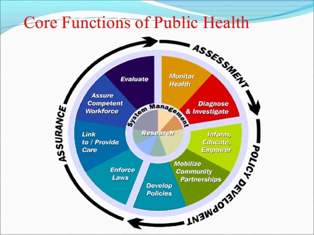 challenges of public health functions Health system functions and structure challenges facing public health sectorpublic health sectors face many challenges in carrying out their essentialfunctions.