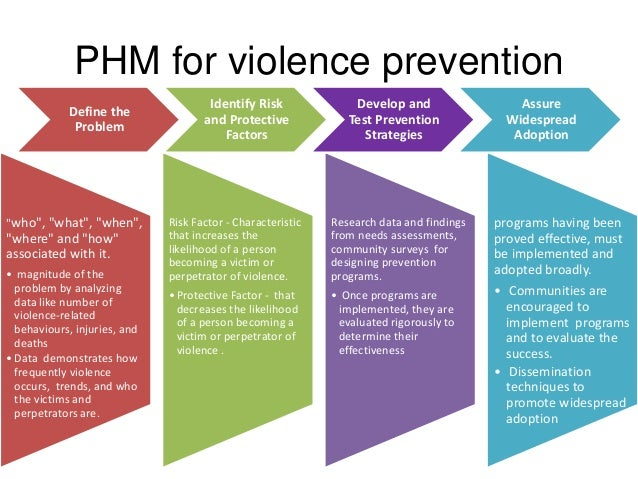 factors in planning health interventions Mental health and substance use interventions adolescent health understanding the interplay of individual and socio-developmental factors in the progression.