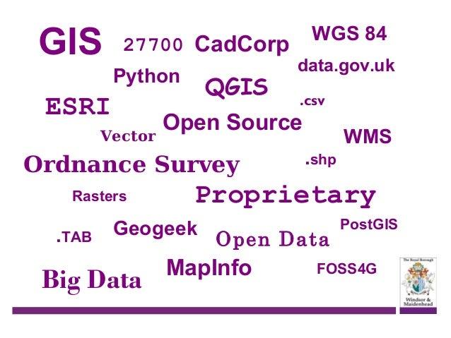 GIS  27700 CadCorp Python  ESRI Vector  QGIS  .TAB  .csv  .shp  WMS  Proprietary  Geogeek  Big Data  data.gov.uk  Open Sou...