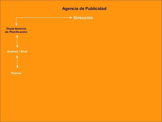 Agencia de Publicidad                                                    Dirección Departamento           Departamentode P...