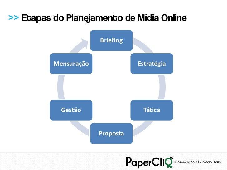 >> Etapas do Planejamento de Mídia Online                       Briefing          Mensuração              Estratégia      ...