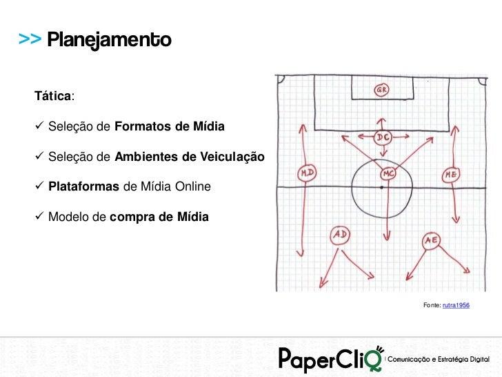 >> Planejamento Tática:  Seleção de Formatos de Mídia  Seleção de Ambientes de Veiculação  Plataformas de Mídia Online ...