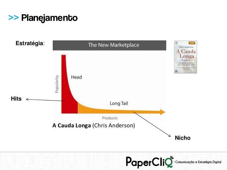 >> Planejamento Estratégia:Hits               A Cauda Longa (Chris Anderson)                                              ...