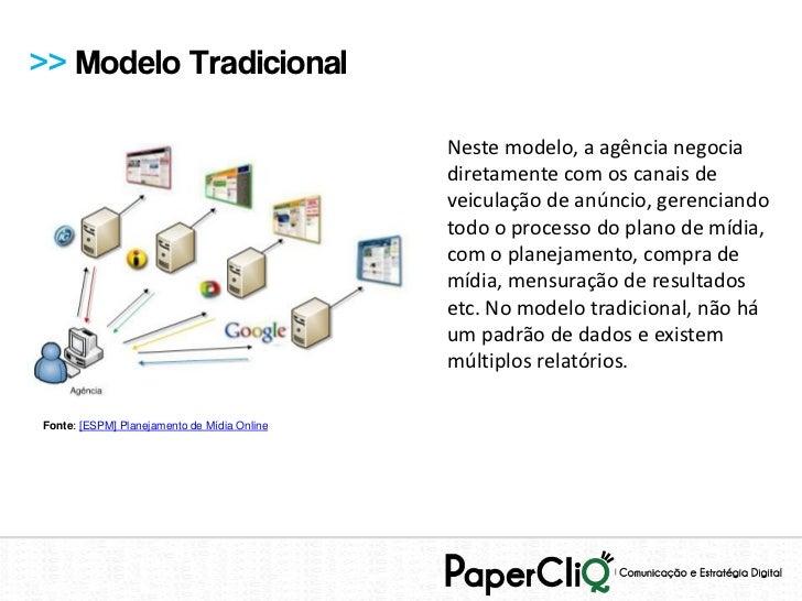 >> Modelo Tradicional                                             Neste modelo, a agência negocia                         ...