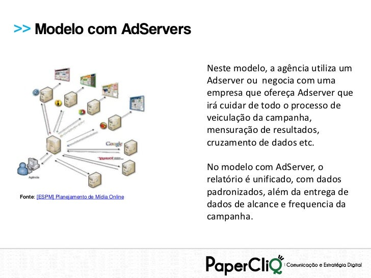 >> Modelo com AdServers                                             Neste modelo, a agência utiliza um                    ...
