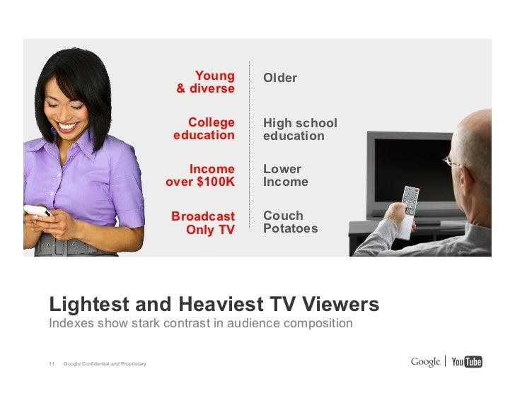 Adult broadband free sample video