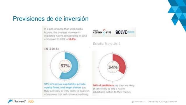 Previsiones de de inversión Estudio: Mayo 2013 Native Advertising Standard@isanchezz /