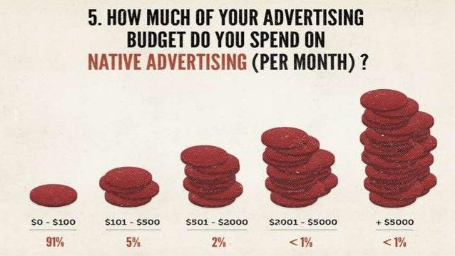 Native Advertising Standard