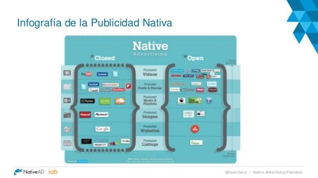 Infografía de la Publicidad Nativa Native Advertising Standard@isanchezz /