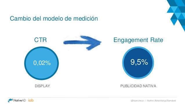 Cambio del modelo de medición CTR Engagement Rate DISPLAY PUBLICIDAD NATIVA 0,02% 9,5% Native Advertising Standard@isanche...