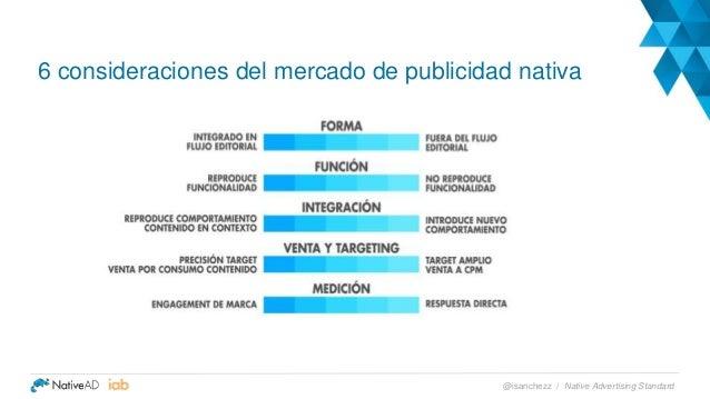 6 consideraciones del mercado de publicidad nativa Native Advertising Standard@isanchezz /