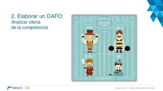 2. Elaborar un DAFO: Analizar oferta de la competencia Native Advertising Standard@isanchezz /
