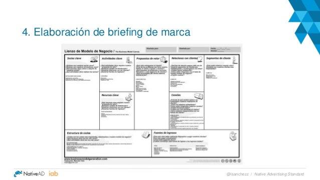 4. Elaboración de briefing de marca Native Advertising Standard@isanchezz /