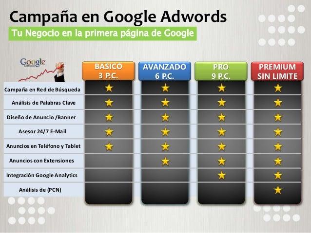 Campaña en Google Adwords Tu Negocio en la primera página de Google BASICO 3 P.C. Asesor 24/7 E-Mail Análisis de Palabras ...