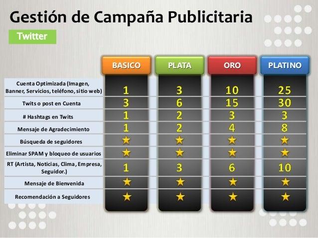 Gestión de Campaña Publicitaria Twitter BASICO Cuenta Optimizada (Imagen, Banner, Servicios, teléfono, sitio web) Twits o ...