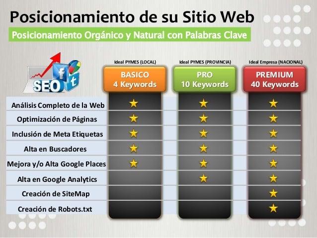 Posicionamiento de su Sitio Web Posicionamiento Orgánico y Natural con Palabras Clave BASICO 4 Keywords PRO 10 Keywords PR...