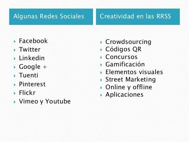 Algunas Redes Sociales   Creatividad en las RRSS   Facebook                Crowdsourcing   Twitter                 Cód...
