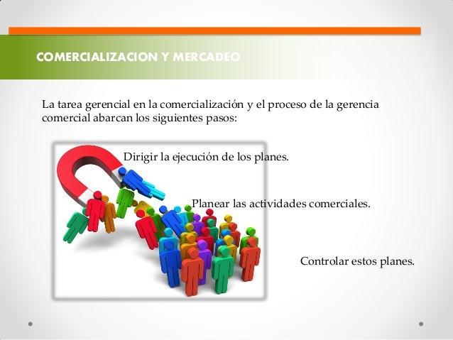 COMERCIALIZACION Y MERCADEO La tarea gerencial en la comercialización y el proceso de la gerencia comercial abarcan los si...