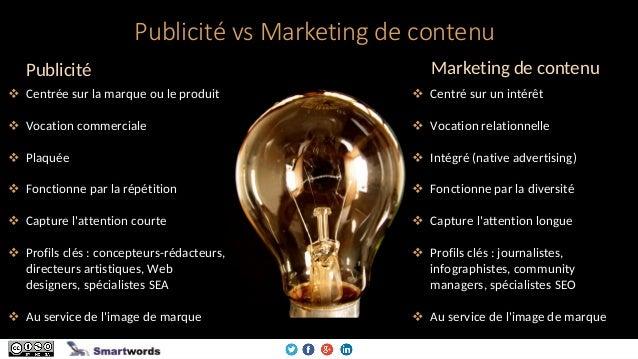 Publicité vs Marketing de contenu Marketing de contenuPublicité  Centré sur un intérêt  Vocation relationnelle  Intégré...