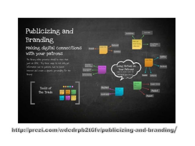 Publicizing and Branding Your Library