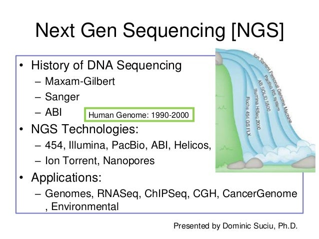Next Gen Sequencing [NGS] • History of DNA Sequencing – Maxam-Gilbert – Sanger – ABI • NGS Technologies: – 454, Illumina, ...