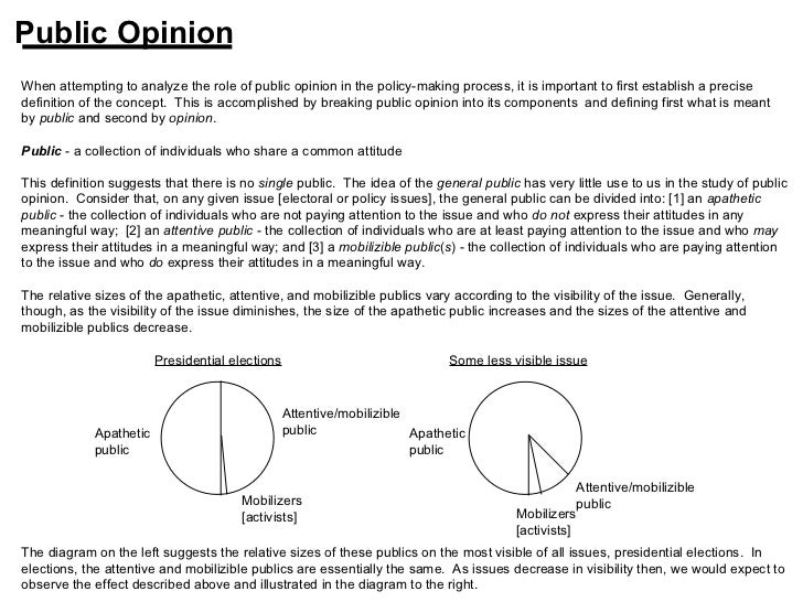 Public Opinion When attempting to analyze the role of public opinion in the policy-making process, it is important to firs...
