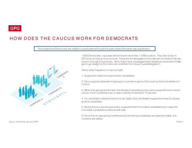 Public Opinion Landscape: Election 2016 - Iowa Caucuses Slide 8