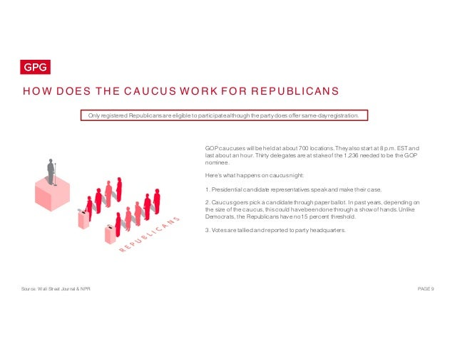 Public Opinion Landscape: Election 2016 - Iowa Caucuses Slide 9