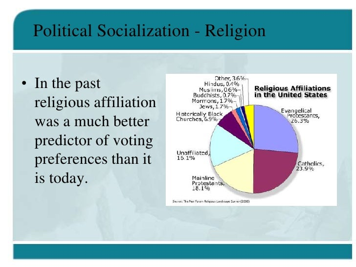 political socialization and political opinions Experiments in political socialization:  experiments in political socialization: kids voting usa as a  and more willing to share their knowledge and opinions.