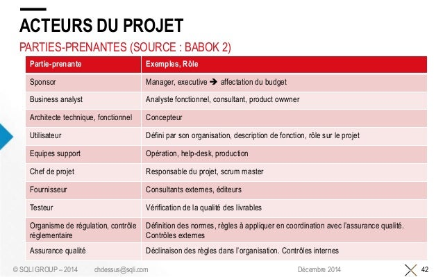 Role du business plan